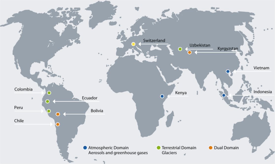 Enlargement: Grey-white world map with blue dots for project sites in the atmospheric domain (Indonesia, Kenya and Vietnam) and green dots for project sites in the terrestrial domain (Ecuador, Colombia, Peru and Uzbekistan). The orange dots show sites with activities in both domains (Dual Domain: Bolivia, Chile and Kyrgyzstan). The yellow dot denotes Switzerland as project coordinator.