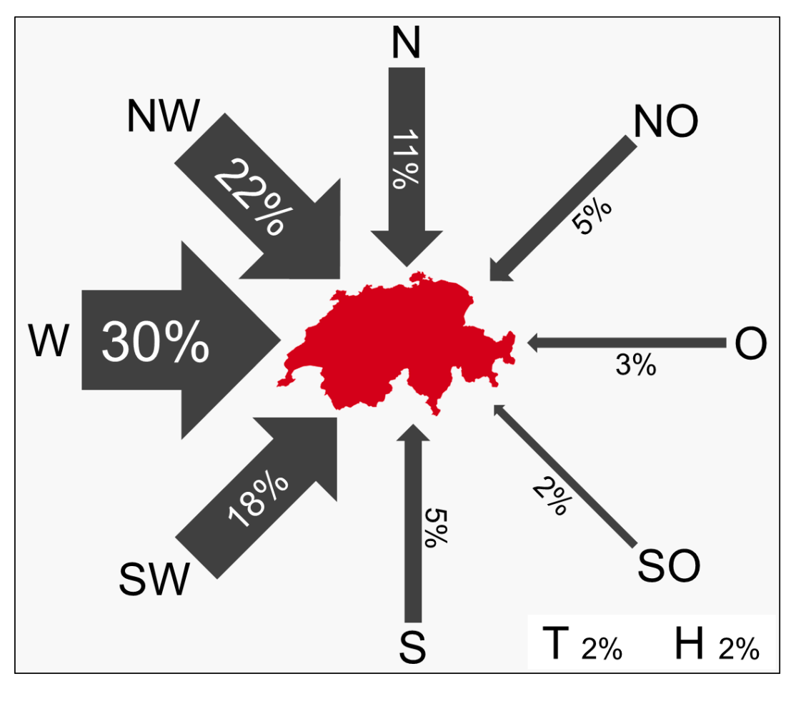 Enlargement: Flow directions over Switzerland